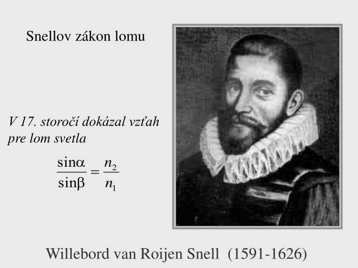 Snellov zákon lomu