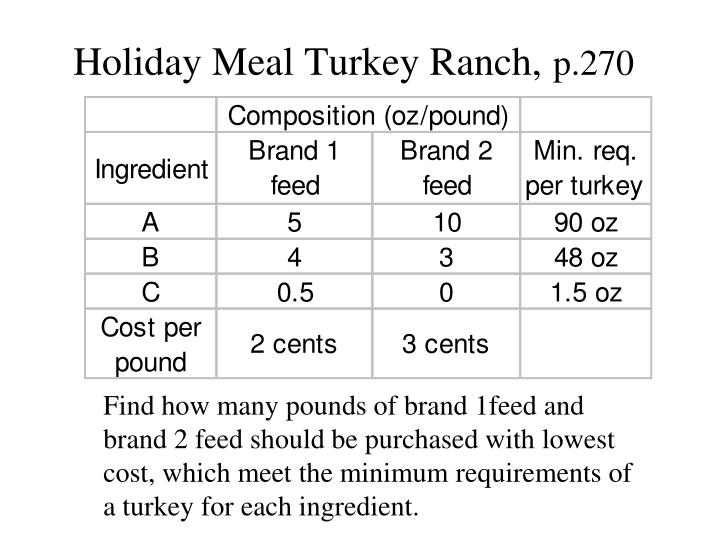 Holiday Meal Turkey Ranch,