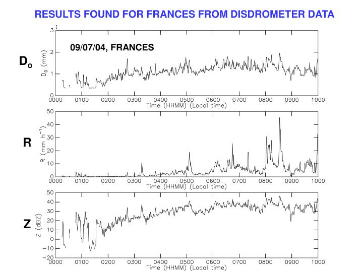 RESULTS FOUND FOR FRANCES FROM DISDROMETER DATA