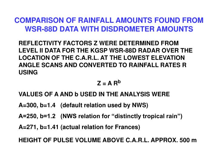 COMPARISON OF RAINFALL AMOUNTS FOUND FROM WSR-88D DATA WITH DISDROMETER AMOUNTS