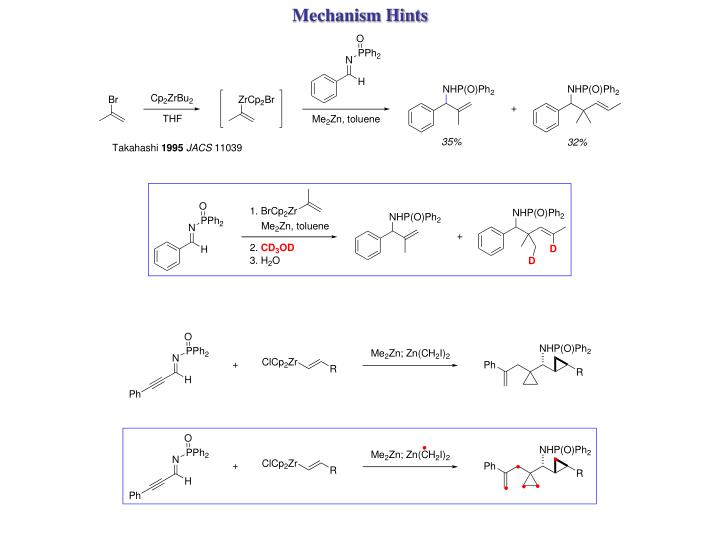 Mechanism Hints