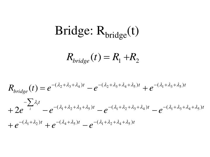 Bridge: R