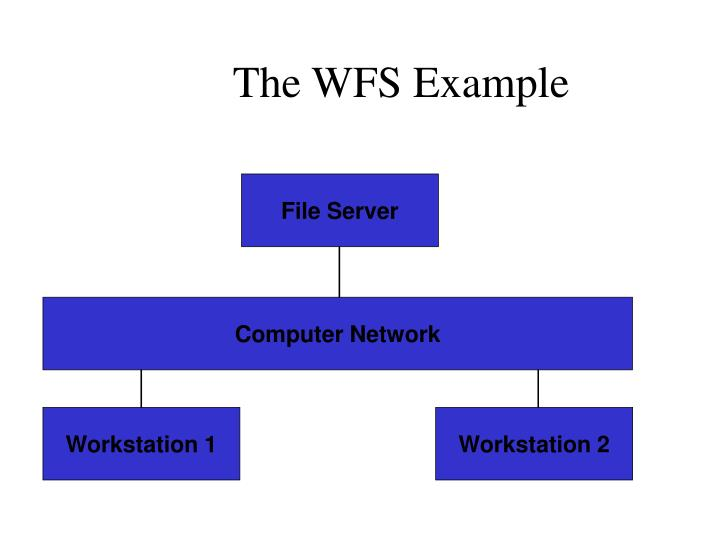 The WFS Example