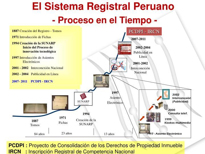 El Sistema Registral Peruano