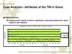 case analysis attributes of the tin in grace3
