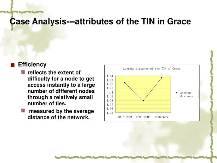 Case Analysis---attributes of the TIN in Grace
