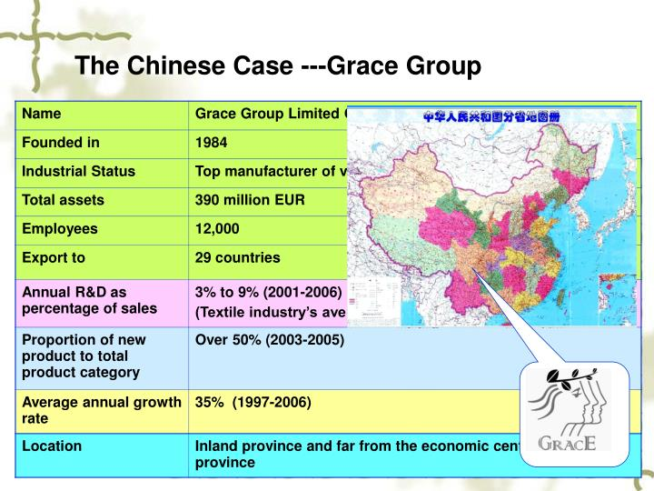 The Chinese Case ---Grace Group