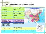 the chinese case grace group