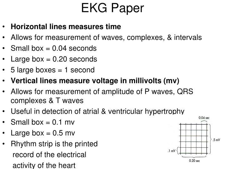 EKG Paper