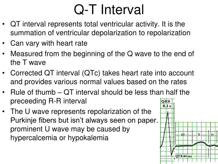 Q-T Interval