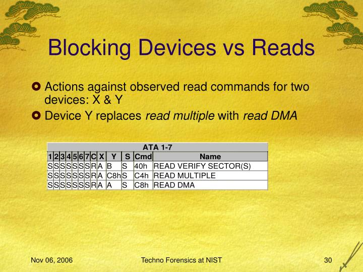 Blocking Devices vs Reads