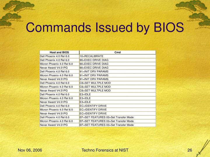 Commands Issued by BIOS