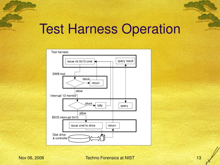 Test Harness Operation