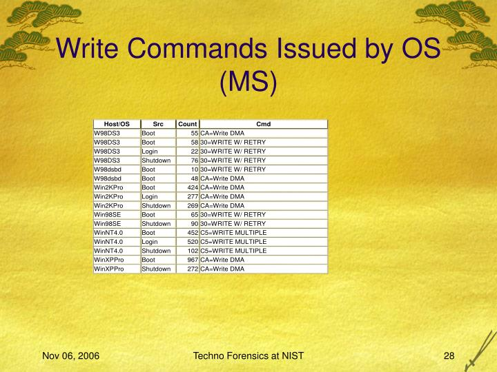 Write Commands Issued by OS (MS)