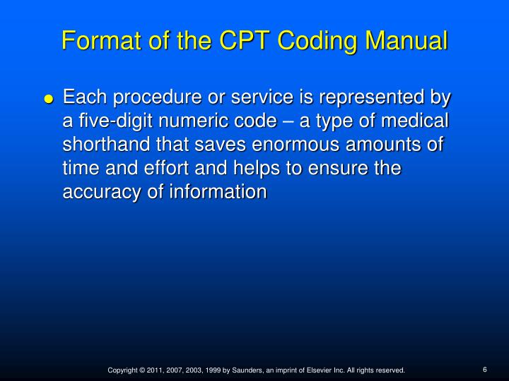 Format of the CPT Coding Manual