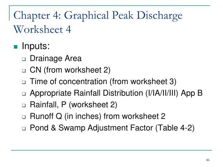 Chapter 4: Graphical Peak Discharge