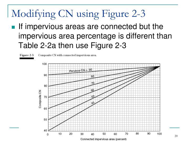 Modifying CN using Figure 2-3