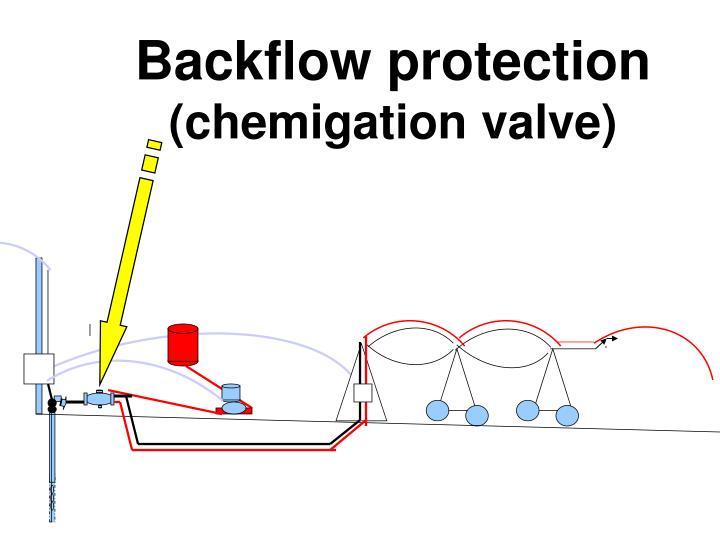 Backflow protection