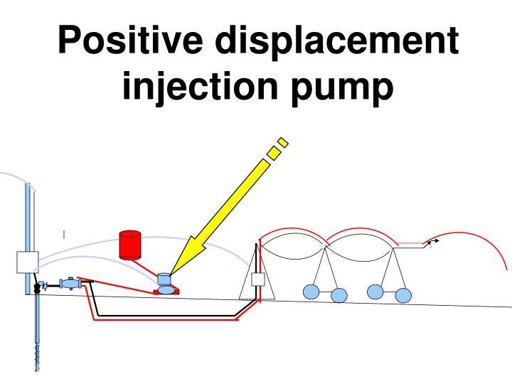 Positive displacement injection pump