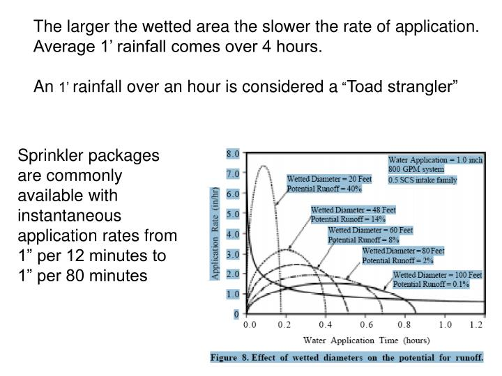 The larger the wetted area the slower the rate of application.