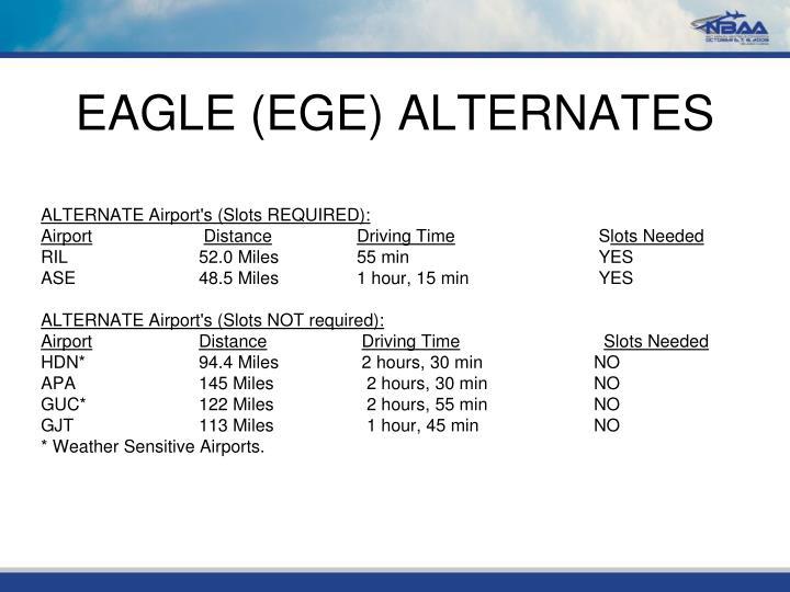 EAGLE (EGE) ALTERNATES