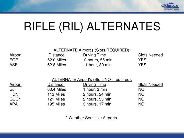 RIFLE (RIL) ALTERNATES