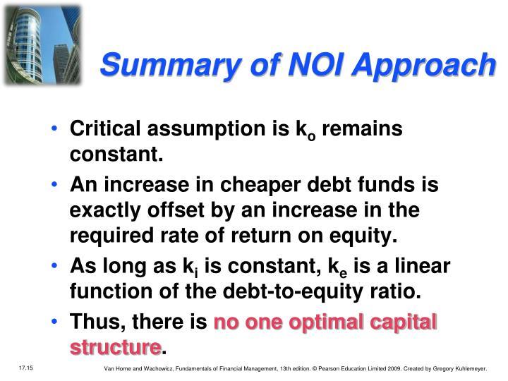 Summary of NOI Approach