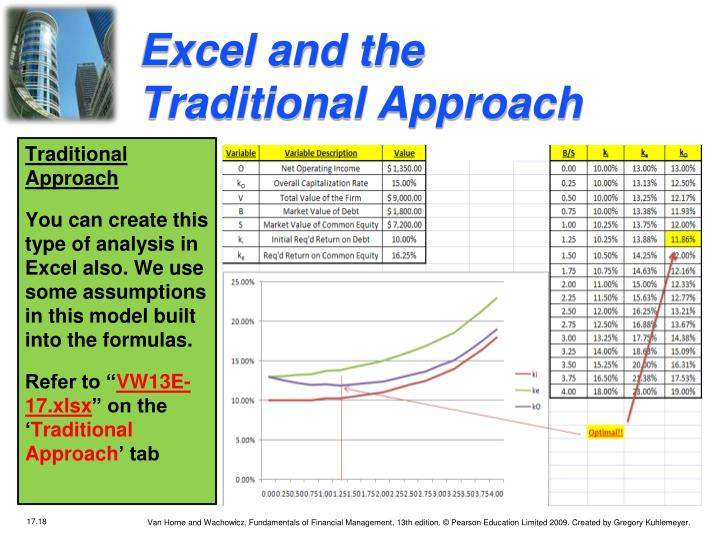 Excel and the     Traditional Approach