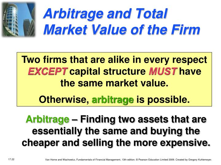 Arbitrage and Total Market Value of the Firm