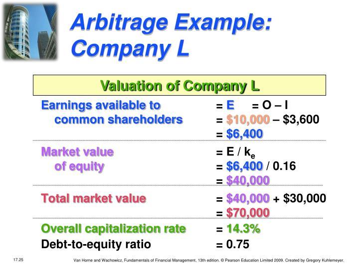 Arbitrage Example: Company L