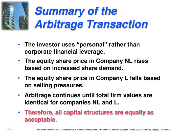 Summary of the Arbitrage Transaction