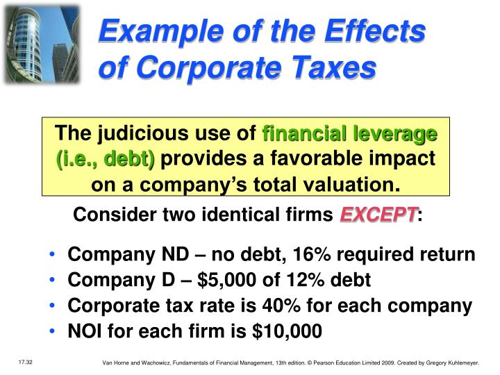 Example of the Effects of Corporate Taxes