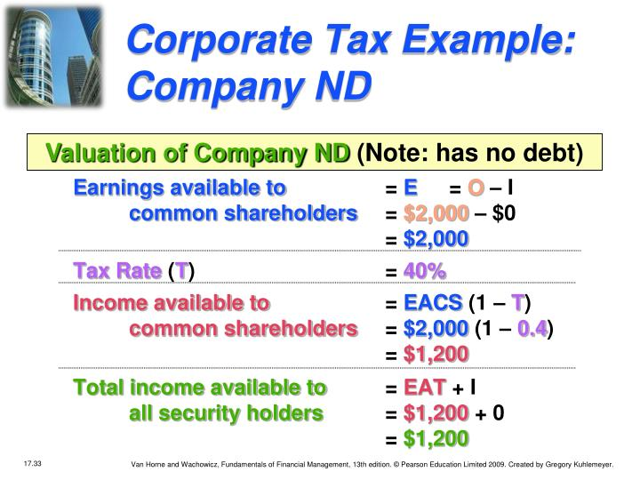 Corporate Tax Example: Company ND