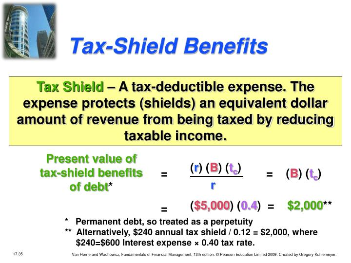 Tax-Shield Benefits