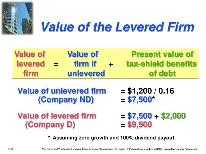 Value of the Levered Firm