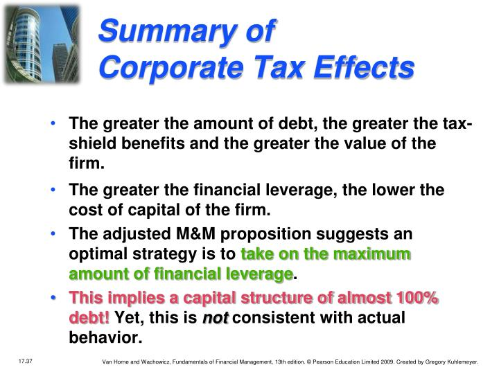 Summary of Corporate Tax Effects