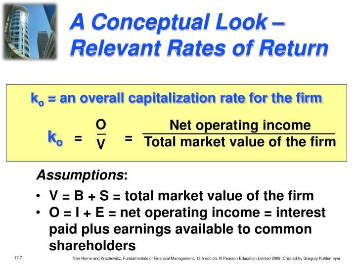 A Conceptual Look –Relevant Rates of Return