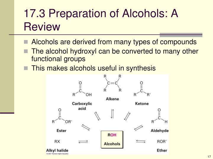17.3 Preparation of Alcohols: A Review