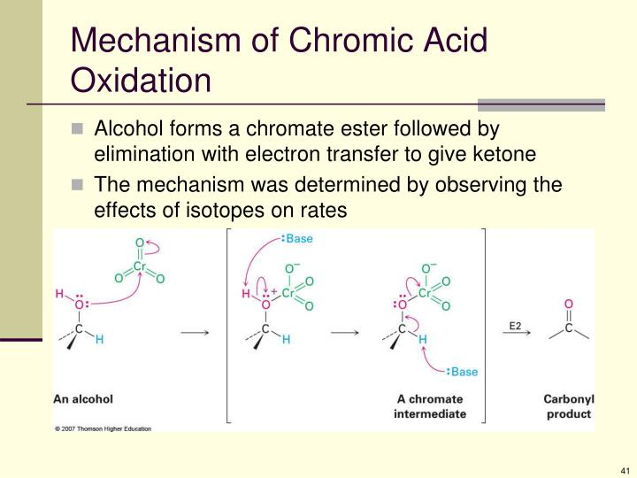 Mechanism of Chromic Acid Oxidation