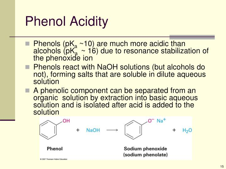 Phenol Acidity