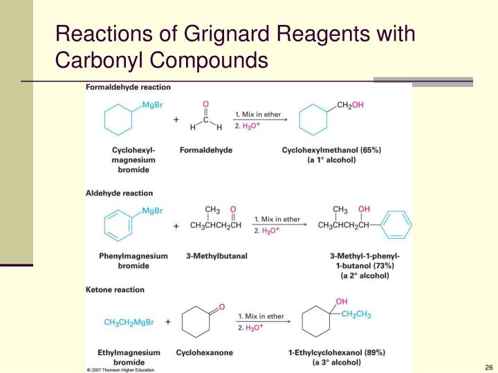 Reactions of Grignard Reagents with Carbonyl Compounds