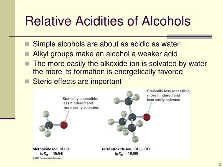 Relative Acidities of Alcohols