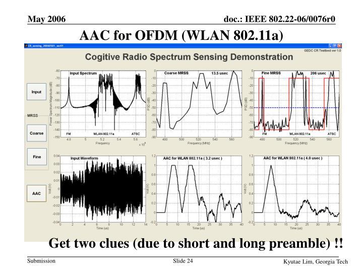AAC for OFDM (WLAN 802.11a)