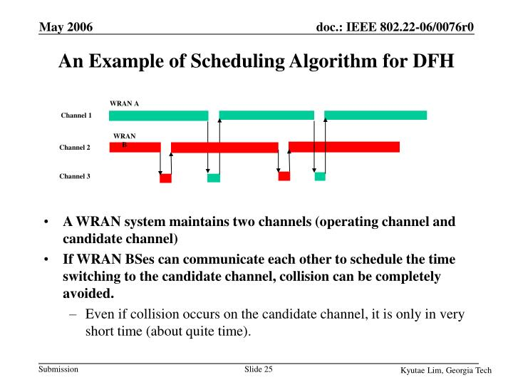 An Example of Scheduling Algorithm for DFH