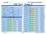atsc test 1 fading 2