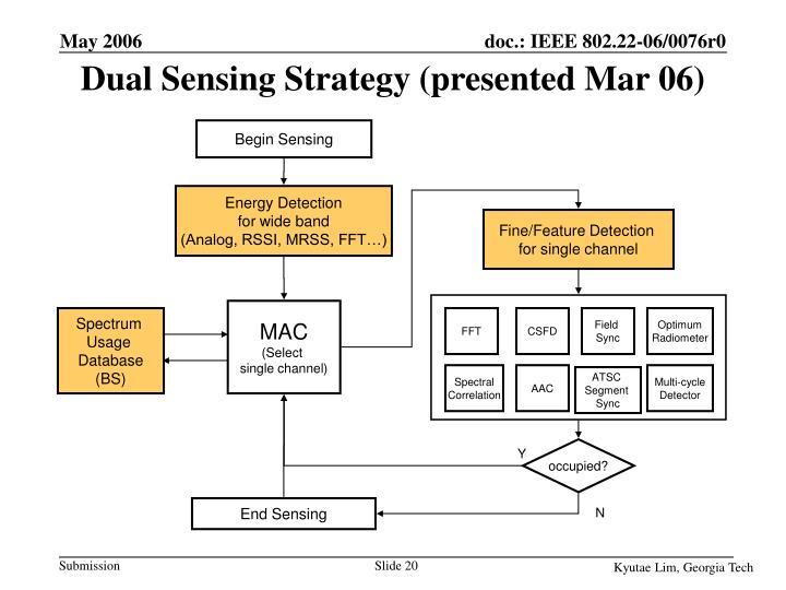 Dual Sensing Strategy (presented Mar 06)
