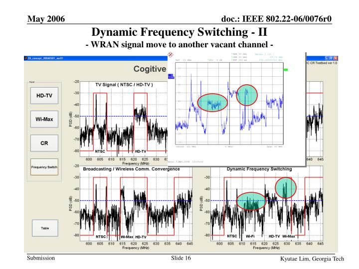 Dynamic Frequency Switching - II