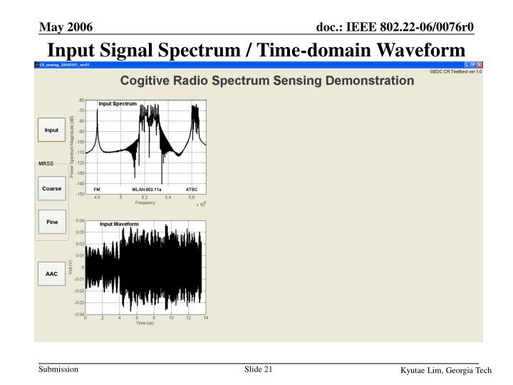 Input Signal Spectrum / Time-domain Waveform