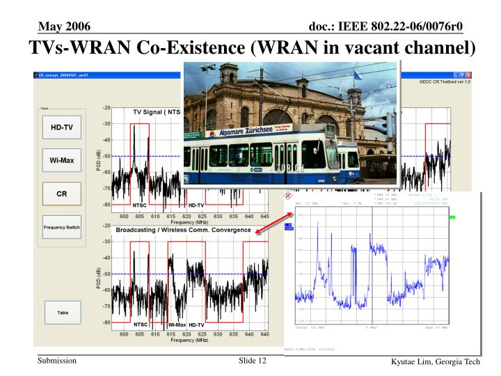 TVs-WRAN Co-Existence (WRAN in vacant channel)
