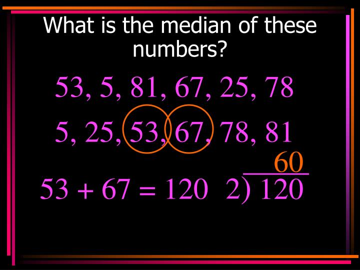 What is the median of these numbers?